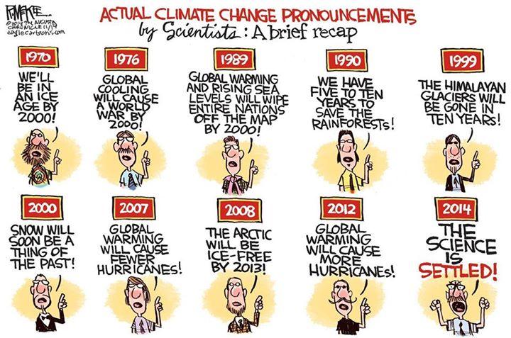 Klimat-Science