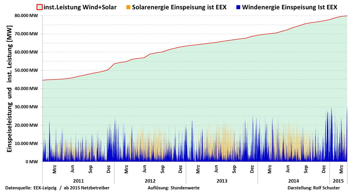 150405-Wind-Solar-11-15