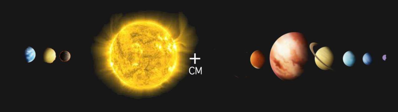 NAX-131218-Solsystemet