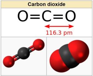 140207-CO2