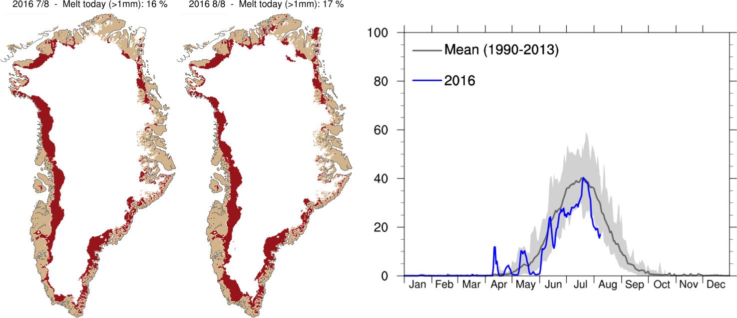 160809-DMI-Grönlands Avsmältning