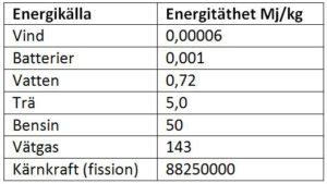 NA-160804-Energipolitiken-Tabell