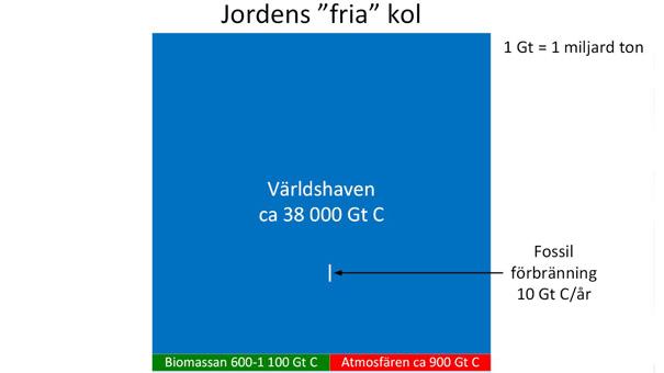 160929-jordens-kol-v4