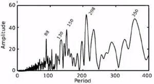 161021-weiss-4-solen